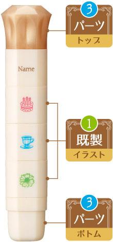 シヤチハタ ポンプラン 既製印【ネコポスOK】