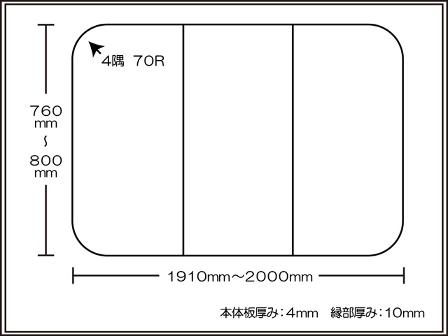 【送料無料】耐久性1番!セミオーダー組み合わせふた 760~800×1910~2000mm 3枚割