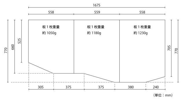 変形組合せ風呂ふた 770mm×1675mm 3枚割
