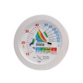 【送料無料】環境管理温湿度計(室内用) TM-2482 パールホワイト 塗装仕上げ エンベックス [測量][測定機器][温度計][測定器][温度計][湿度計]