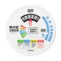 【送料無料】環境管理温湿度計(室内用) TM-2486 ホワイト エンベックス [測量][測定機器][温度計][測定器][温度計][湿度計]
