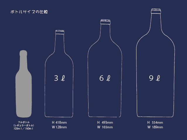 【パーティやイベントに】巨大ボトルワイン
