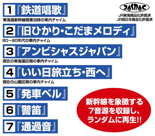 電車銀行新幹線0系