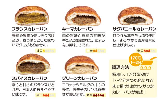 カレーパン 商品画像