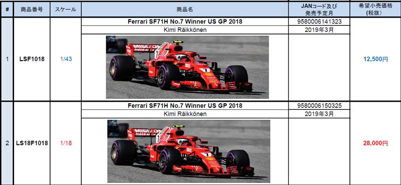 【ご予約商品特典付】2019年3月発売予定  フェラーリ SF71H K.ライコネン 2018年アメリカGP優勝