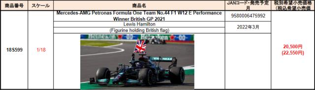 【スパーク(18S599)2022年3月発売予定ご予約商品8/9締切】1/18 メルセデスW12 L.ハミルトン 2021年イギリスGP優勝(Figurine holding British flag) No.44 予価:税込¥22550
