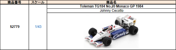 【2021年9月発売予定ご予約商品4/21締切】S2779 1/43 トールマンTG184 J.チェコット 1984年モナコGP No.20