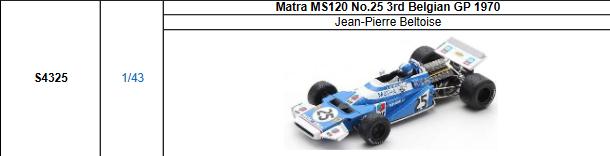 【2021年9月発売予定ご予約商品4/21締切】S4325 1/43 マトラ MS120 J.P.ベルトワーズ 1970年ベルギーGP3位 No.25