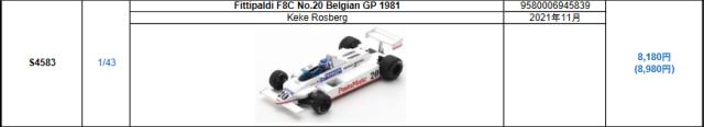 【スパーク(S4583)2021年11月発売予定ご予約商品8/9締切】1/43 フィッティパルディ F8C K.ロズベルグ 1981年ベルギーGP No.20 予価:税込¥8980