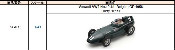 【2021年8月発売予定ご予約商品4/21締切】S7203 1/43 ヴァンウォールVW2 H.シェル 1956年ベルギーGP4位 No.10