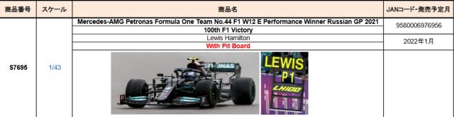 【スパーク(18S604)2022年4月発売予定ご予約商品10/27締切】1/18 メルセデス W12 L.ハミルトン 2021年ロシアGP優勝 100th F1 Victory With Pit Board No.44 予価:税込¥22550