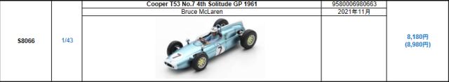 【スパーク(S8066)2021年11月発売予定ご予約商品8/9締切】1/43 クーパー T53 B.マクラーレン 1961年Solitude GP4位 No.7 予価:税込¥8980