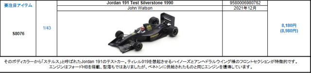 【スパーク(S8076)2021年12月発売予定ご予約商品8/9締切】1/43 ジョーダン 191 J.ワトソン 1990年 Test Silverstone 予価:税込¥8980