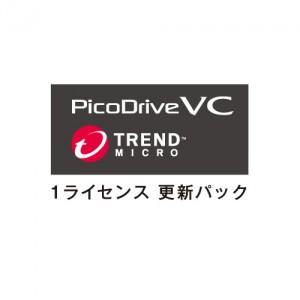 PicoDrive VC ライセンス更新パック(1ライセンス版) 「GH-LCSTM-1」