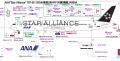 全日空商事 1/200 787-9 JA899A STAR ALLIANCE 完成品(WiFiレドーム・ギアつき)