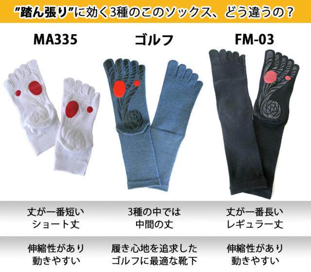 MA335,FM-03,ゴルフ、の違い
