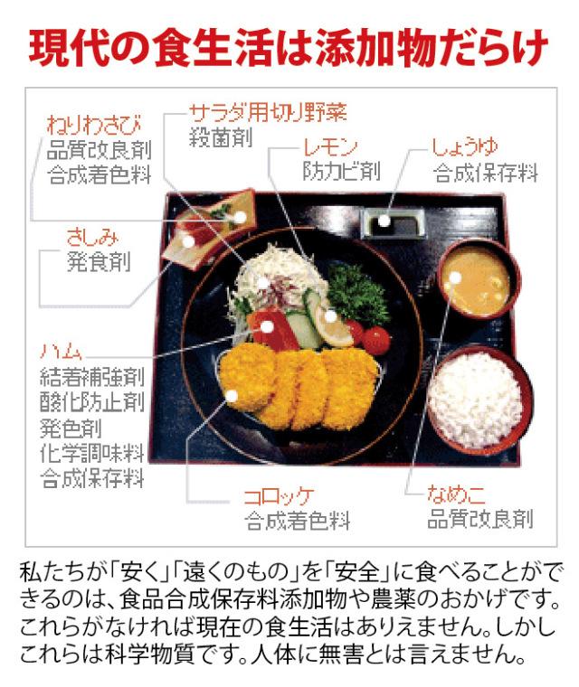 食べる活性炭Noa イメージ3