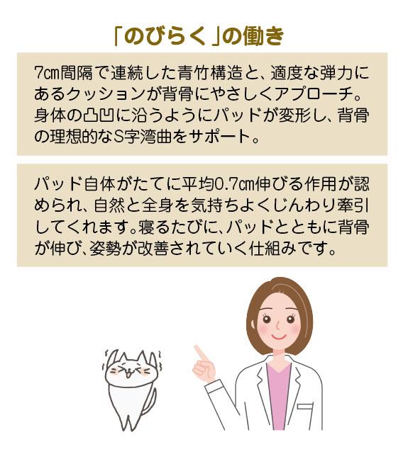 のびるパッド nobiraku(のびらく)働き