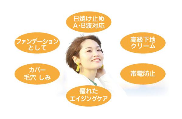 白姫UVBBクリーム効能2