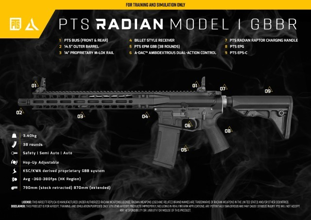 【受注再開】KWA/PTS Radian Weapons Model1 GBBライフル