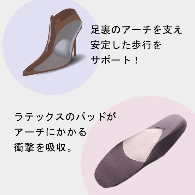 【ドルチェライン・アーチアップインソール 】