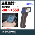 SIGNET 75701