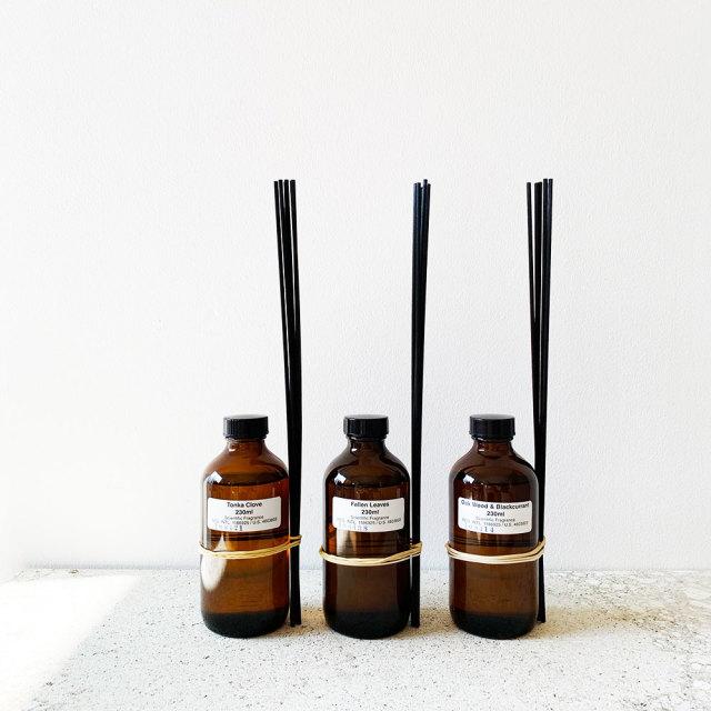 Scientific Fragrance