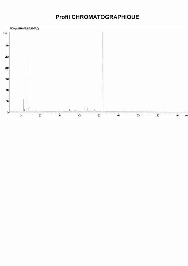 スターアニス (Illicium verum) 成分分析表 メディカルアロマテラピー