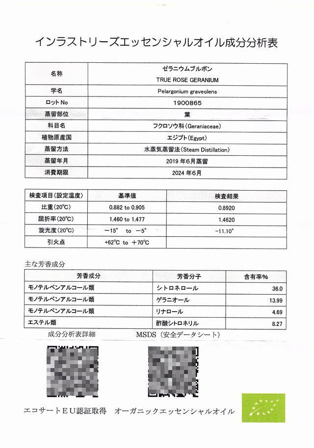 ゼラニウムエジプト(Pelargonium graveolens) 成分分析表 メディカルアロマテラピー