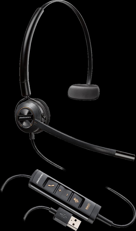Plantronics(プラントロニクス) HW545 USB 片耳タイプ、コンバーチブル式、ノイズキャンセル機能 USBヘッドセット