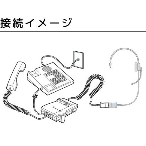 プラントロニクス 電話機用モジュラーアダプター ワイドバンド対応 M22 Vista