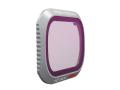 PGY Mavic 2 PRO用 レンズフィルター HD-ND4 PRO