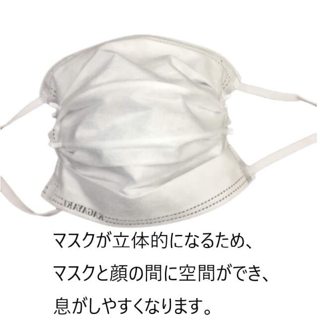 白色マスクフレームです