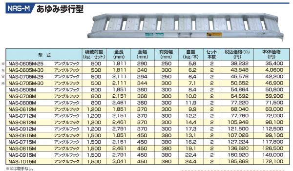 【法人様送料無料】【個人様不可】歩行型アルミブリッジ10尺1500kg有効幅38cm W-37-16 【返品不可・代引不可】