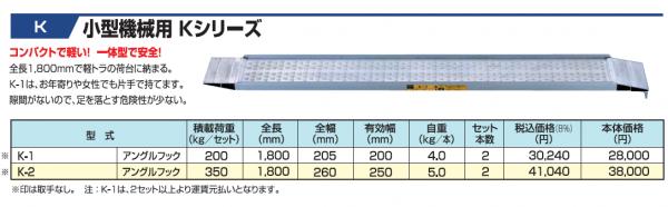 【法人様送料無料】【個人様不可】小型管理機用アルミブリッジ  ●6尺耐荷重:350kg有効幅25cm W-34-1 【返品不可・代引不可】
