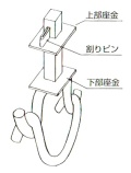 梵鐘吊り金具