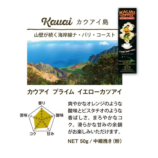 Hawaii珈琲豆の旅