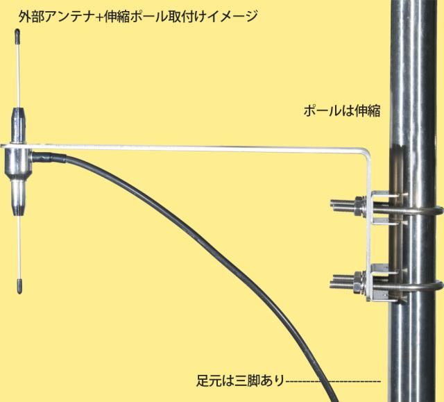 RWD100-RXT-C5 追加用外部アンテナセット貸出5日間(外部アンテナ 伸縮ポール 三脚) ※A/Bセットの追加オプション