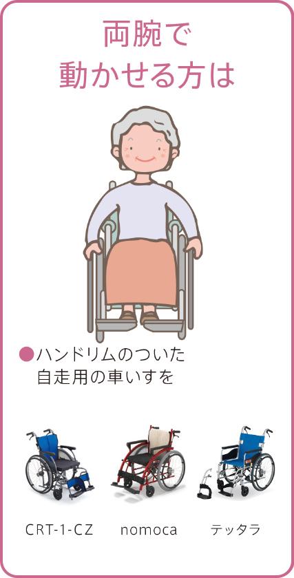 両腕で動かせる方は ●ハンドリムのついた自走用の車いすを。「CRT-1-CZ」「nomoca」「テッタラ」