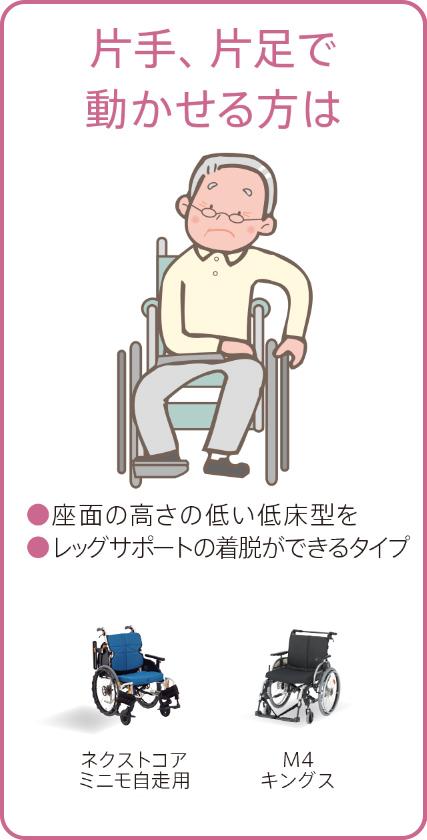 片手、片足で動かせるかたは ●座面の高さの低い低床型を。●レッグサポートの着脱ができるタイプ「ネクストコアミニモ自走用」「M4キングス」