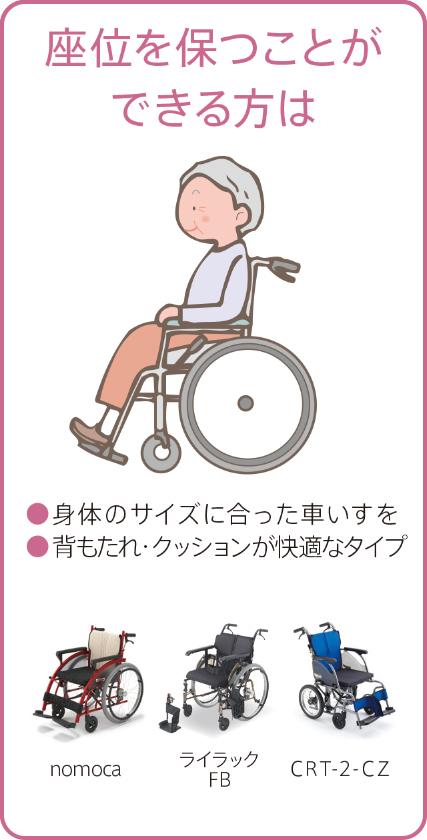 座位を保つことができる方は ●身体のサイズに合った車いすを。●背もたれ・クッションが快適なタイプ。「nomoca」「ライラックFB」「CRT-2-CZ」