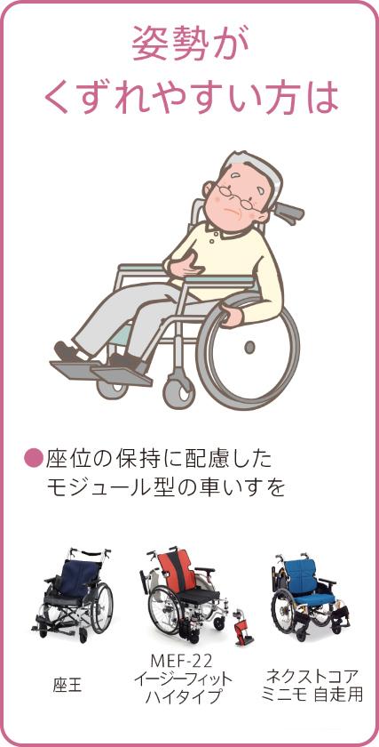 姿勢がくずれやすい方は ●座位の保持に配慮したモジュール型の車いすを。「座王」「MEF-16イージーフィットハイタイプ」「ネクストコアミニモ自走用」