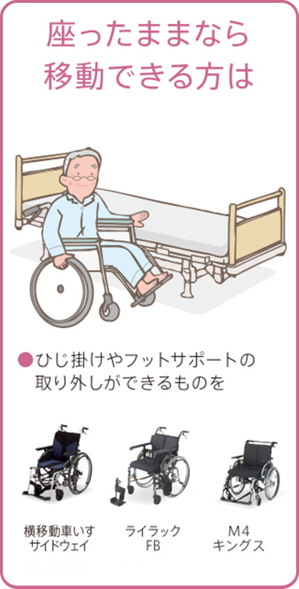 座ったままなら移動できる方は ●ひじ掛けやフットサポートの取り外しができるものを。「横移動車いすサイドウェイ」「ライラックFB」「M4キングス」
