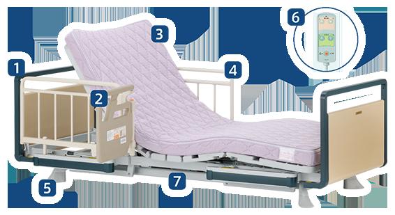 介護ベッドの付属品