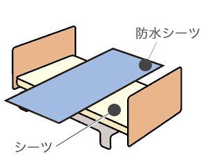 防水シーツの利用イメージ