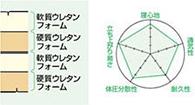 商品データイメージ