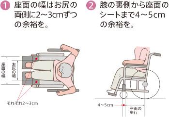 1、座面の幅はお尻の両側に2~3cmずつの余裕を。 2、膝の裏側から座面のシートまで4~5cmの余裕を。
