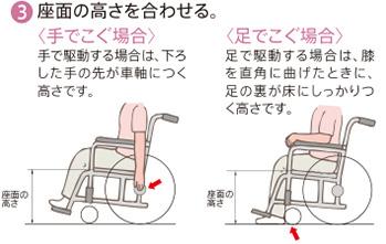 3、座面の高さを合わせる <手でこぐ場合>手で工藤する場合は、おろした手の先が車軸につく高さです。 <足でこぐ場合>足で駆動する場合は、膝を直角に曲げたときに足の裏が床にしっかりつく高さです。