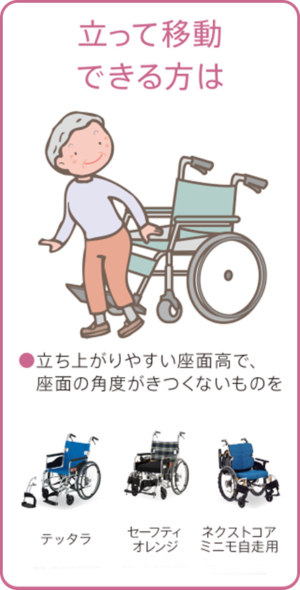 立って移動できる方は ●立ち上がりやすい座面高で、座面の角度がきつくないものを。「テッタラ」「セーフティオレンジ」「ネクストコアミニモ自走用」