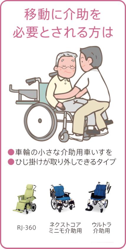 井戸に介助を必要とされる方は ●車輪の小さな介助用車いすを。●ひじ掛けが取り外しできるタイプ。「Rj-360」「ネクストコアミニモ介助用」「ウルトラ介助用」